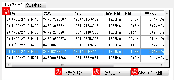 GPX2AVI トラックデータタブ