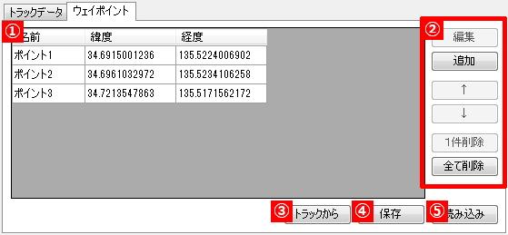 GPX2AVI ウェイポイントタブ