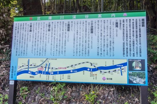 廃線敷入口の武庫川渓谷案内看板